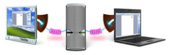 techinline remote desktop