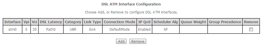 D-Link BSNL configuration Advanced settings box 1
