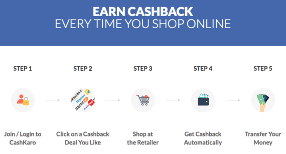 How CashKaro cash back works