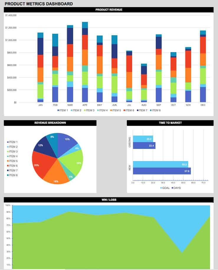 Product Metrics KPI dashboard template