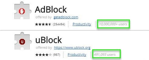 UBlock vs Adblock - Users