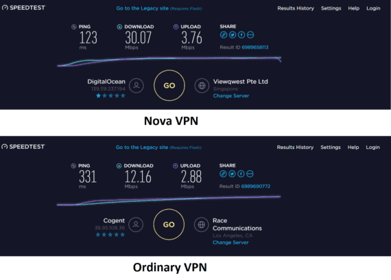 how to connect Nova VPN