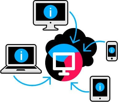 NetOverNet LAN management