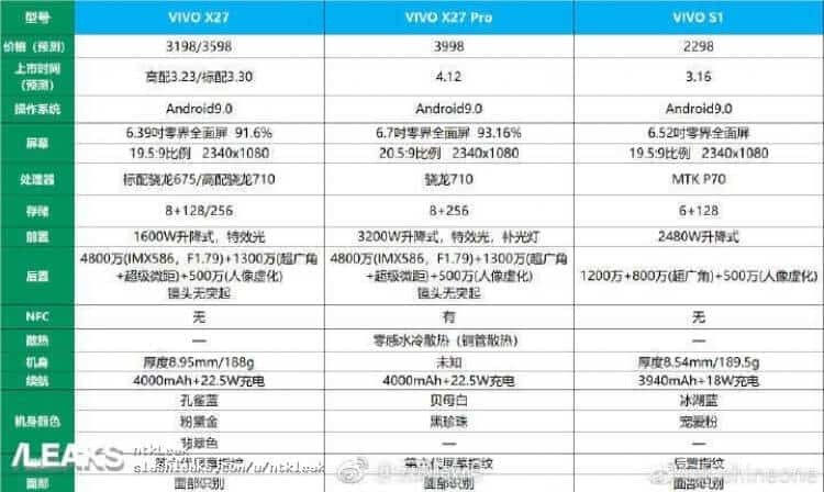 Vivo X27 series specifications
