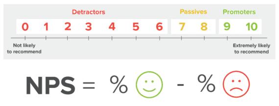 net promoter score customer service kpi