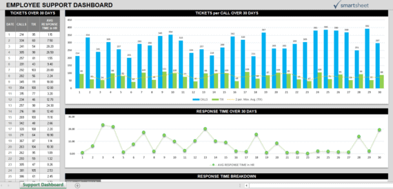 crm agent summary dashboard excel template