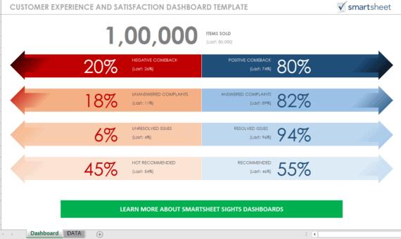 satisfaction score kpi csat template
