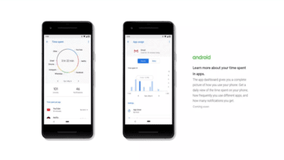 Google's Digital Wellbeing