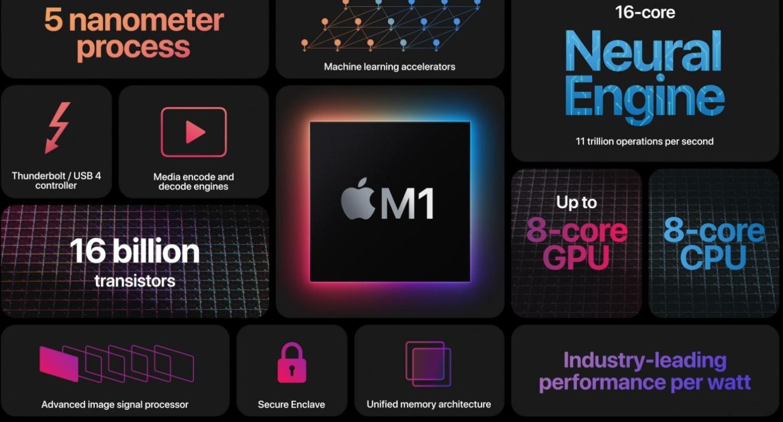 Apple Silicon M1