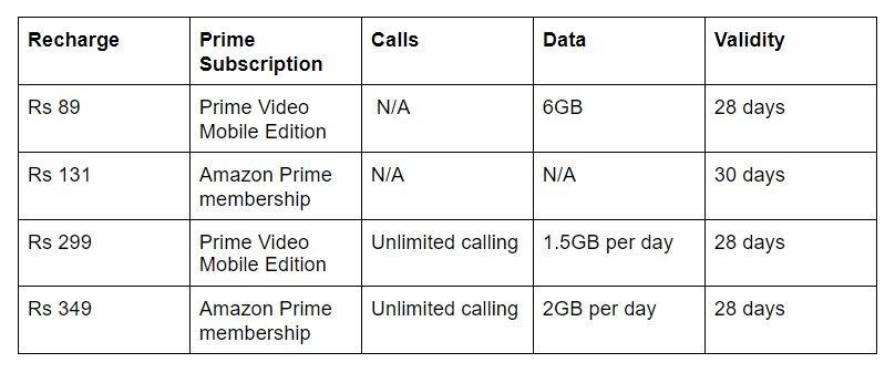 Amazon new mobile-plans