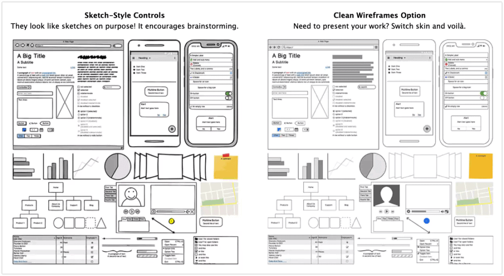 Balsamiq — One of the oldest Wireframing tools