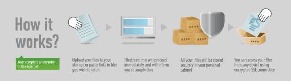 filestream.me_how