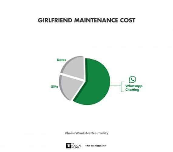 gf cost