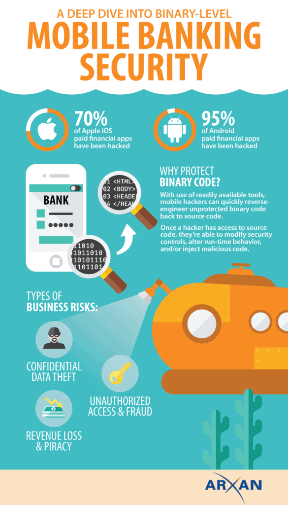 tips and tricks for mobile banking